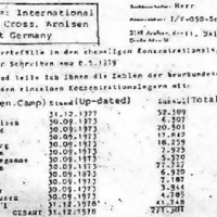 Internment Camps: IRC Records disclose more than just death figures of 271,301 from Typhus during WWII - Soviet sabotage and German patronage